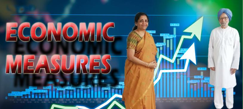 Economic measures