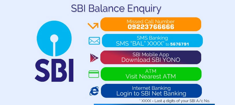 SBI Balance Inquiry
